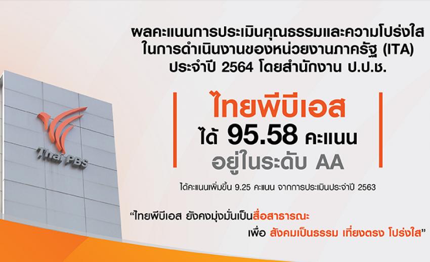 ไทยพีบีเอส ได้ 95.58 คะแนน ระดับ AA จากการประเมิน ITA ประจำปี 2564